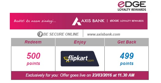 axis bank flipkart vouchers